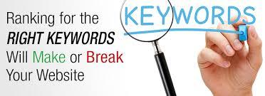 keyword sample